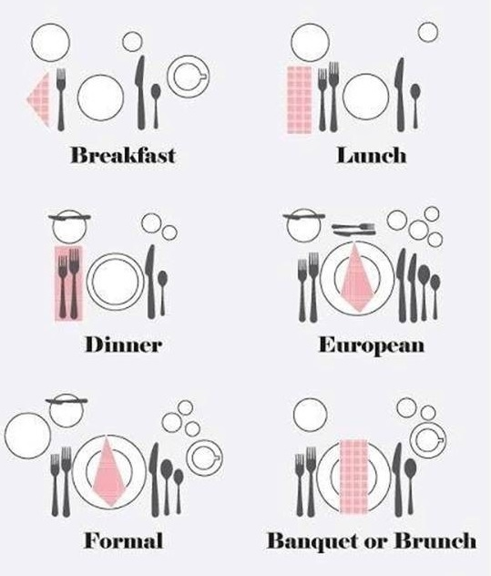 table setting. Here\u0027s some helpful tips to get the basics look right  sc 1 st  We like Daylight - WordPress.com & Useful Tips to Table Setting \u2013 We like Daylight